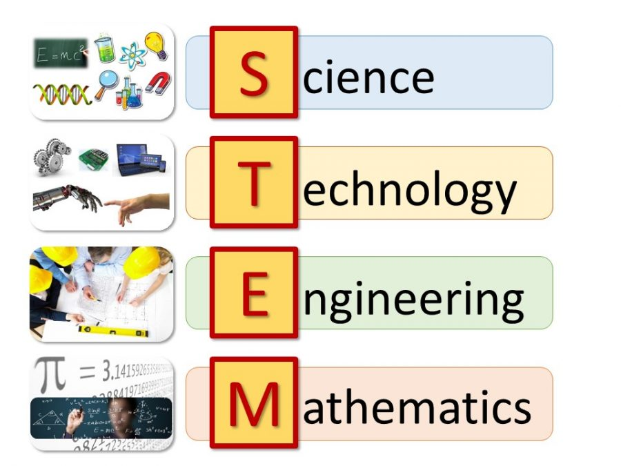 Are+Schools+at+Fault+for+the+Lack+of+Girls+in+STEM%3F